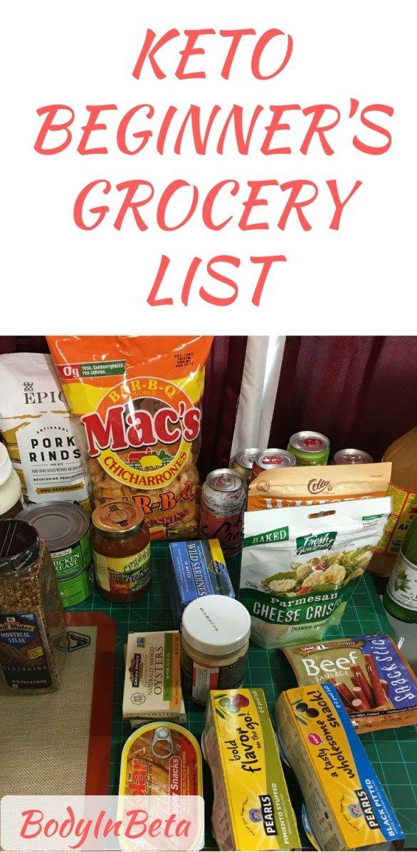 Keto Beginner Grocery List Keto No carb diets, Keto