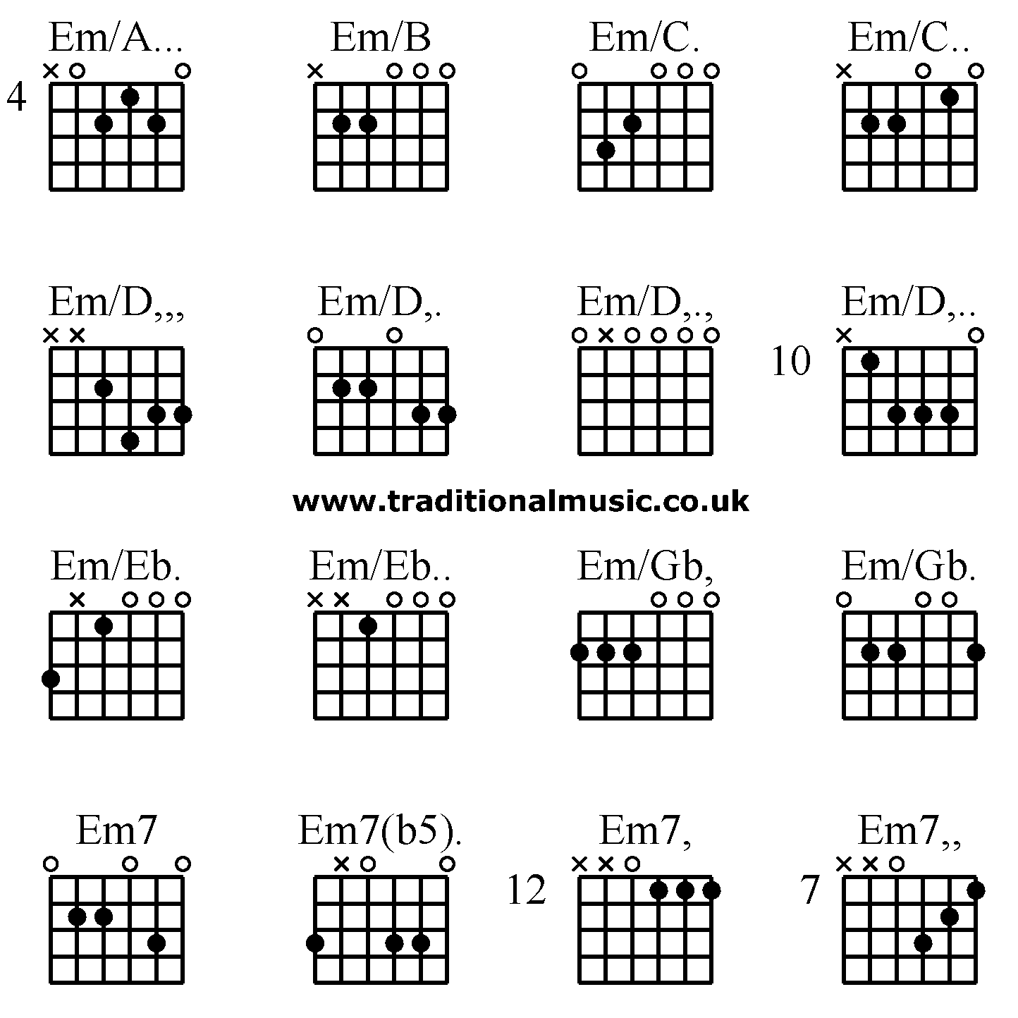 Guitar chords advanced - Em/A. Em/B Em/C. Em/C. Em/D, Em/D ...