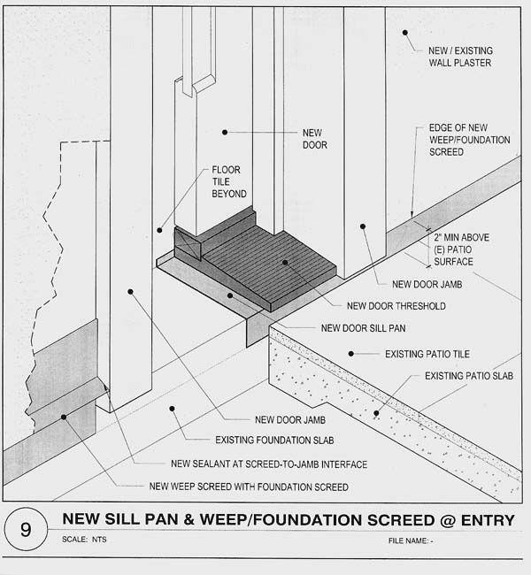 Door Sill Threshold Configuration Exterior Doors Door
