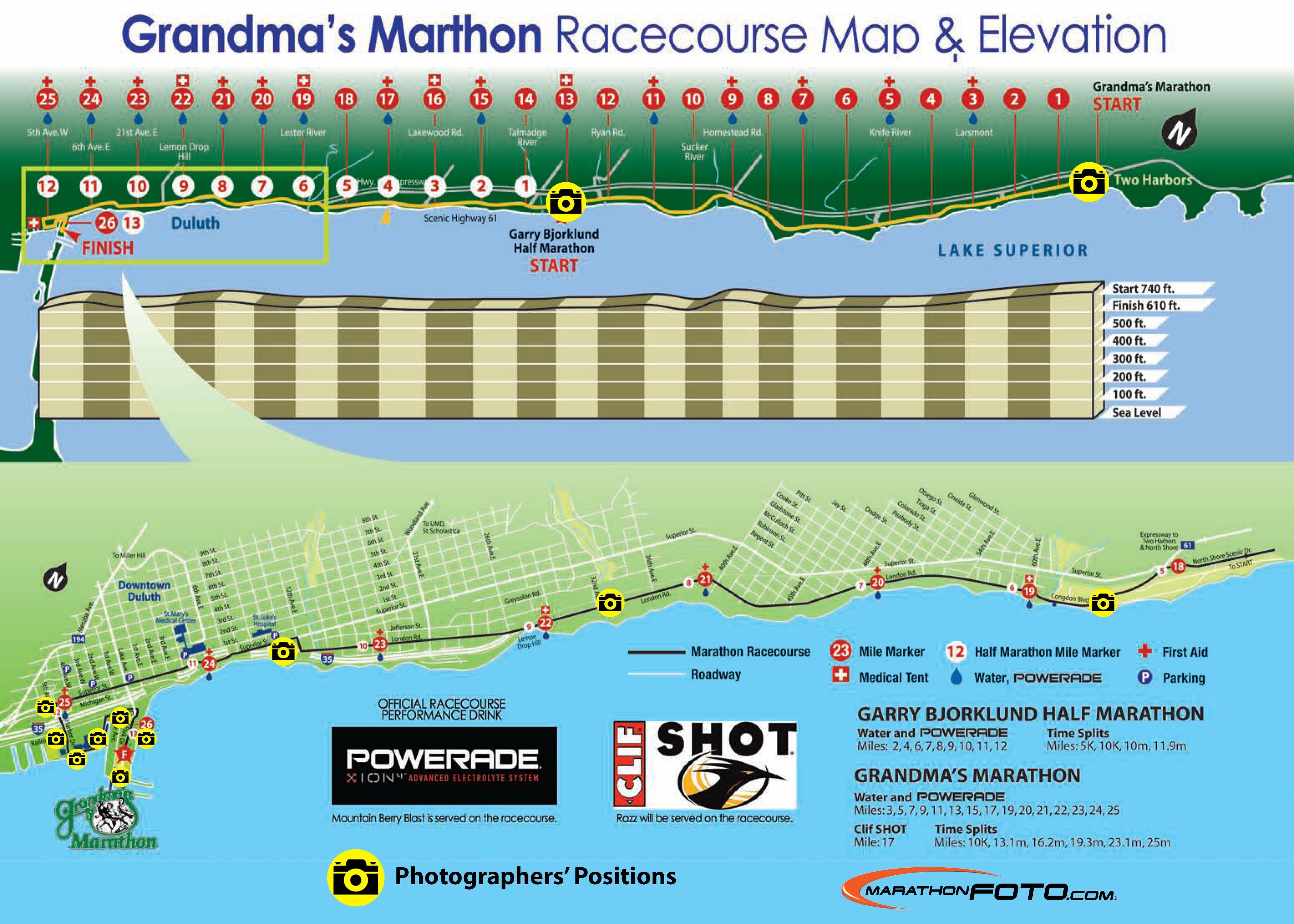Grandma S Marathon Course Marathon Race Photography Racecourse
