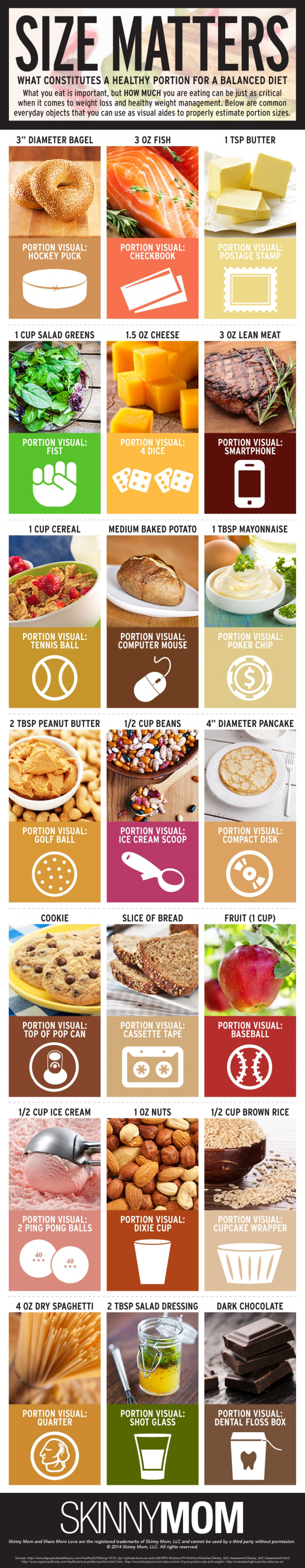 Here are common everyday objects that you can use as visual aides to properly estimate portion sizes. - See more at: http://visual.ly/size-matters-1#sthash.or4QpYsq.dpuf