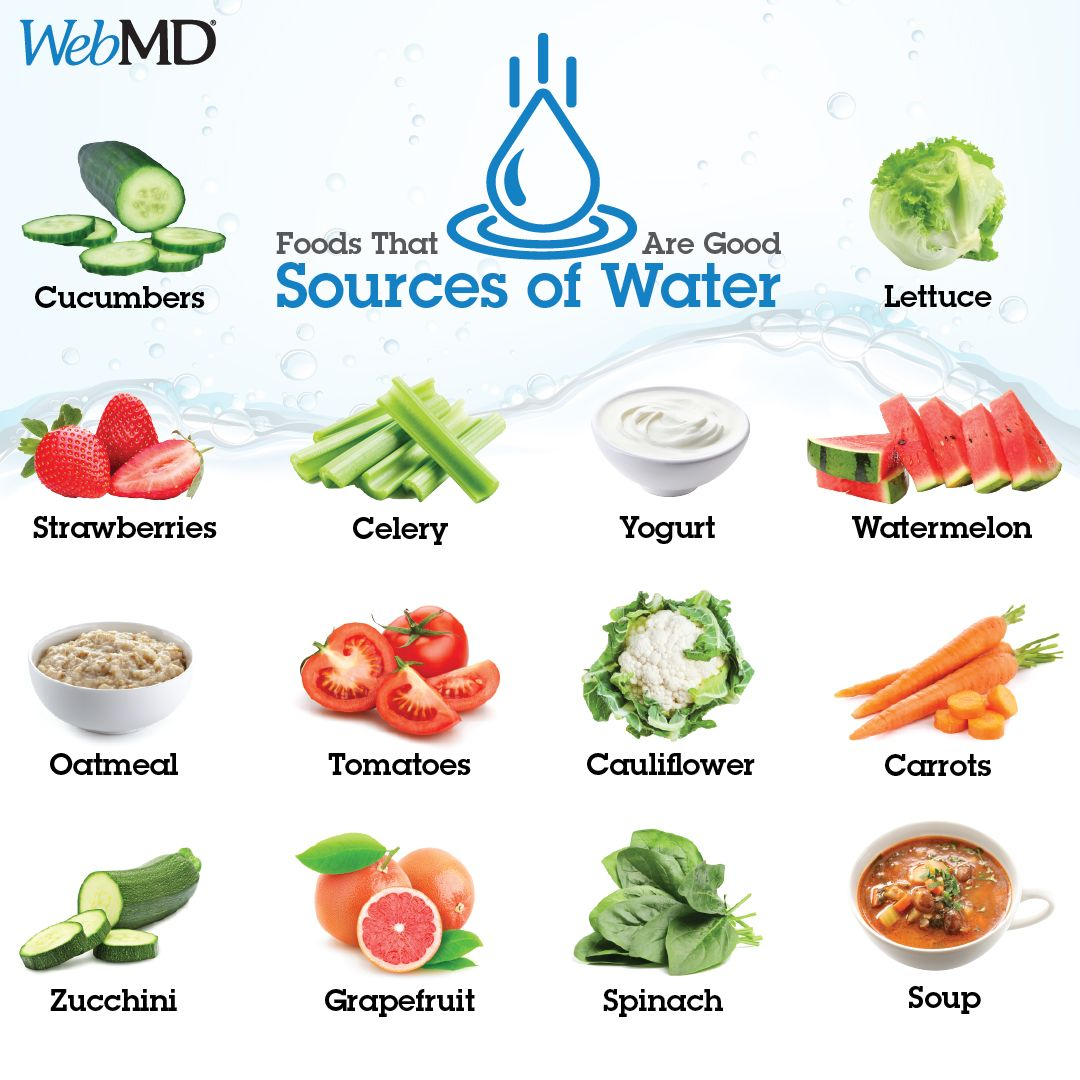 Foods that are good sources of water heart healthy