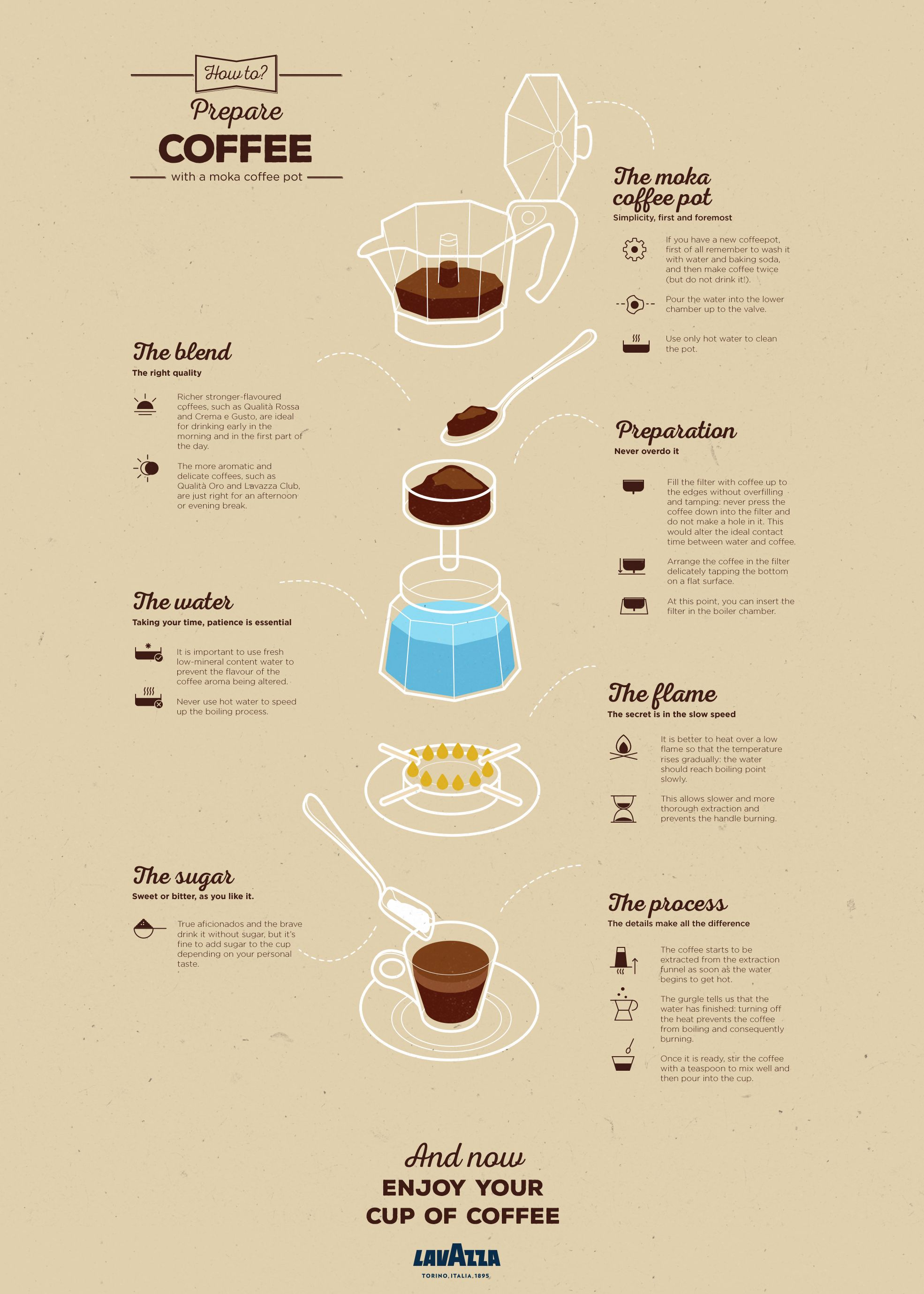 Learn how to make the perfect espresso with a moka pot or