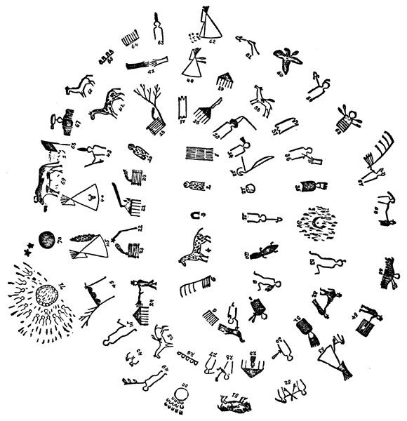 Seneca Native Americans Native American Symbols A Chronological