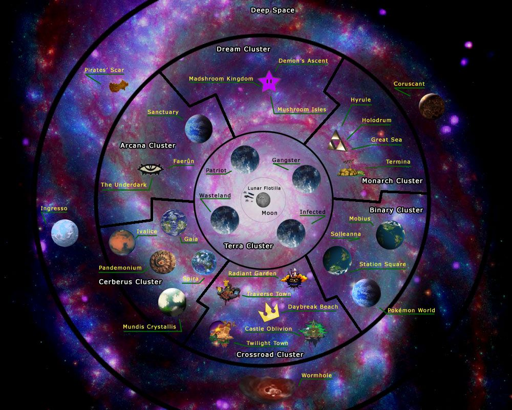 Multiverse Theory Diagram