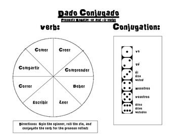 Spanish Verb Conjugation Game- Regular Present -Er -Ir Verbs- Dado ...