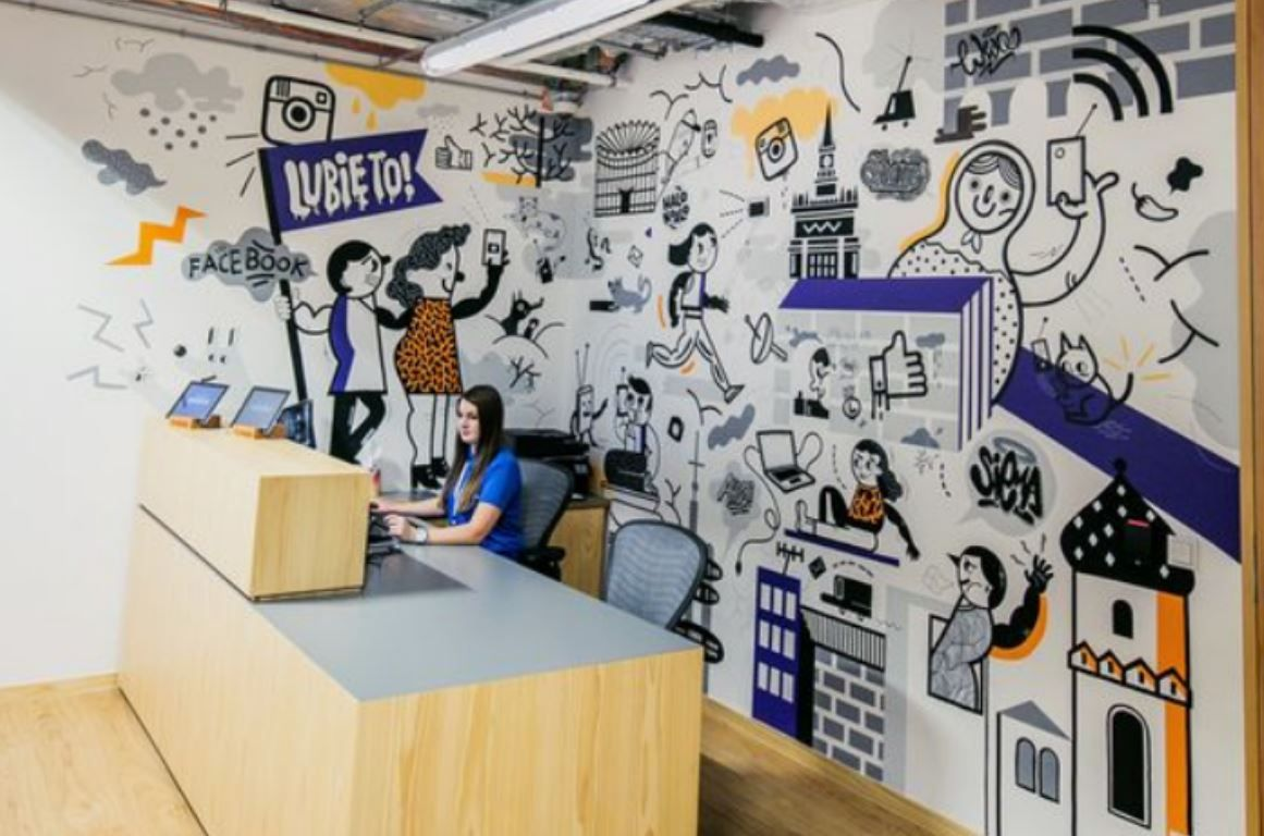 17 Corporate And Office Wall Mural Design Ideas
