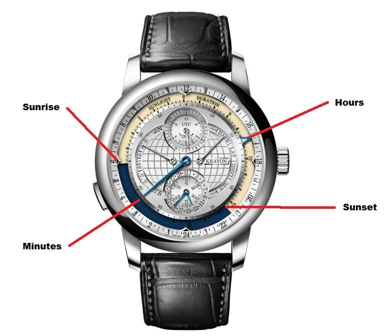 World First - Introducing the Krayon Everywhere that can display Universal Sunrise and Sunset Indications - Monochrome Watches