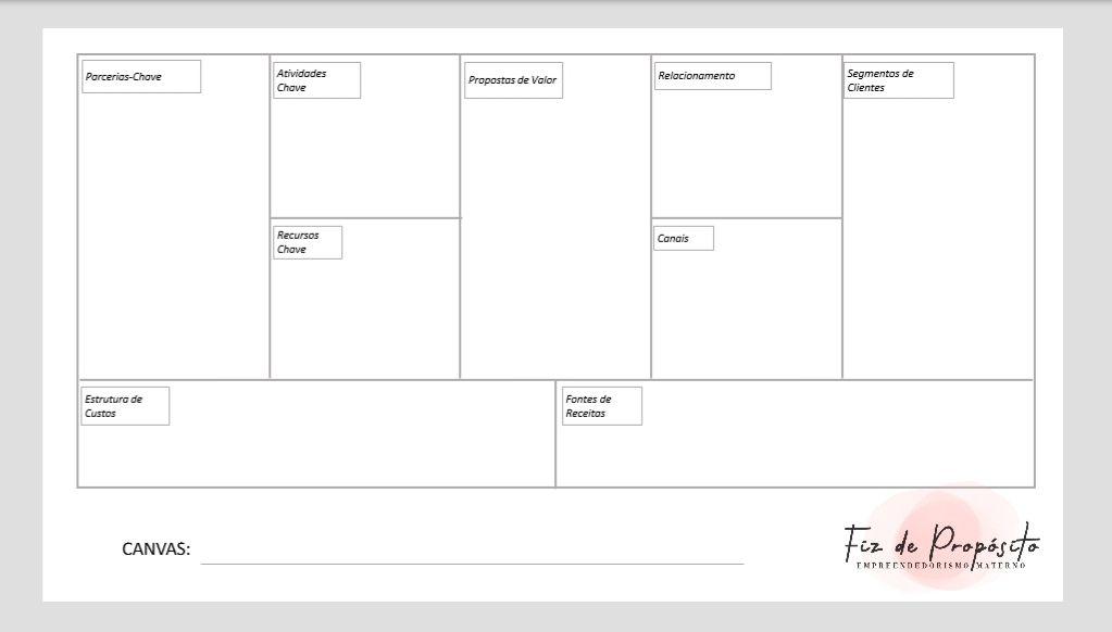 25e63bae3ac7 Como fazer um plano de negócios no Canvas   Moda feminina inverno ...