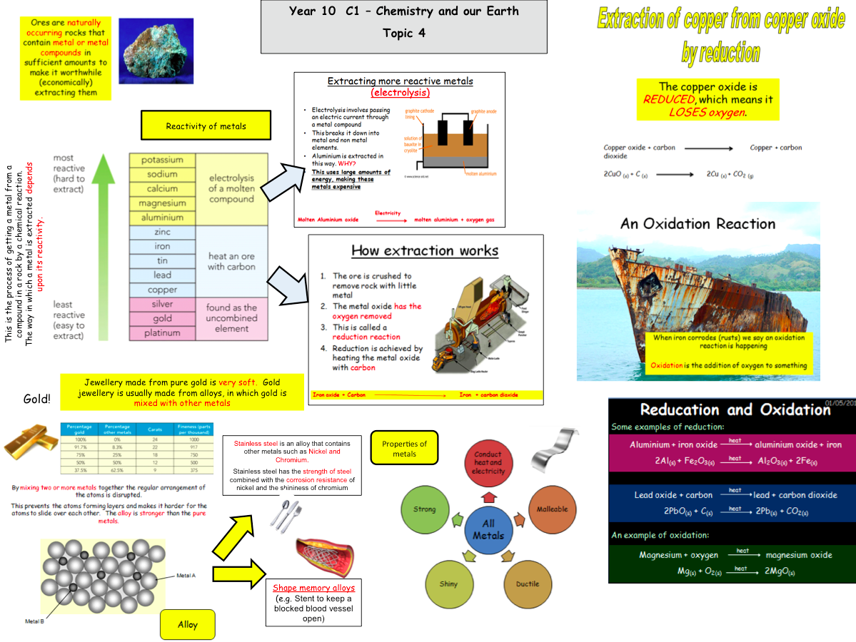 Classroom Revision Ideas ~ Brilliant set of revision maps for c classroom ideas