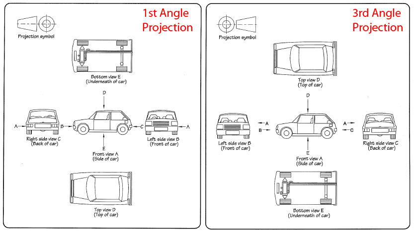 1st And 3rd Angle Projection Google Search Engineering Drawing