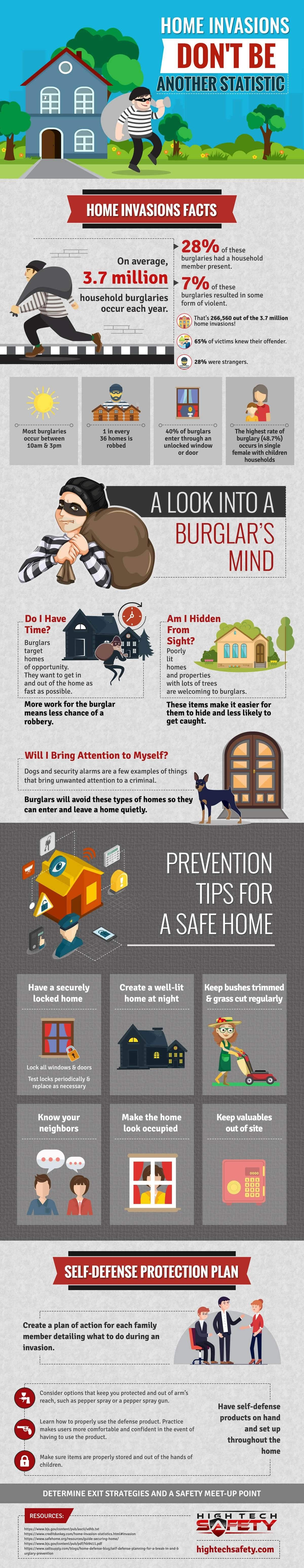 Home Invasions Don T Be Another Statistic Infographic