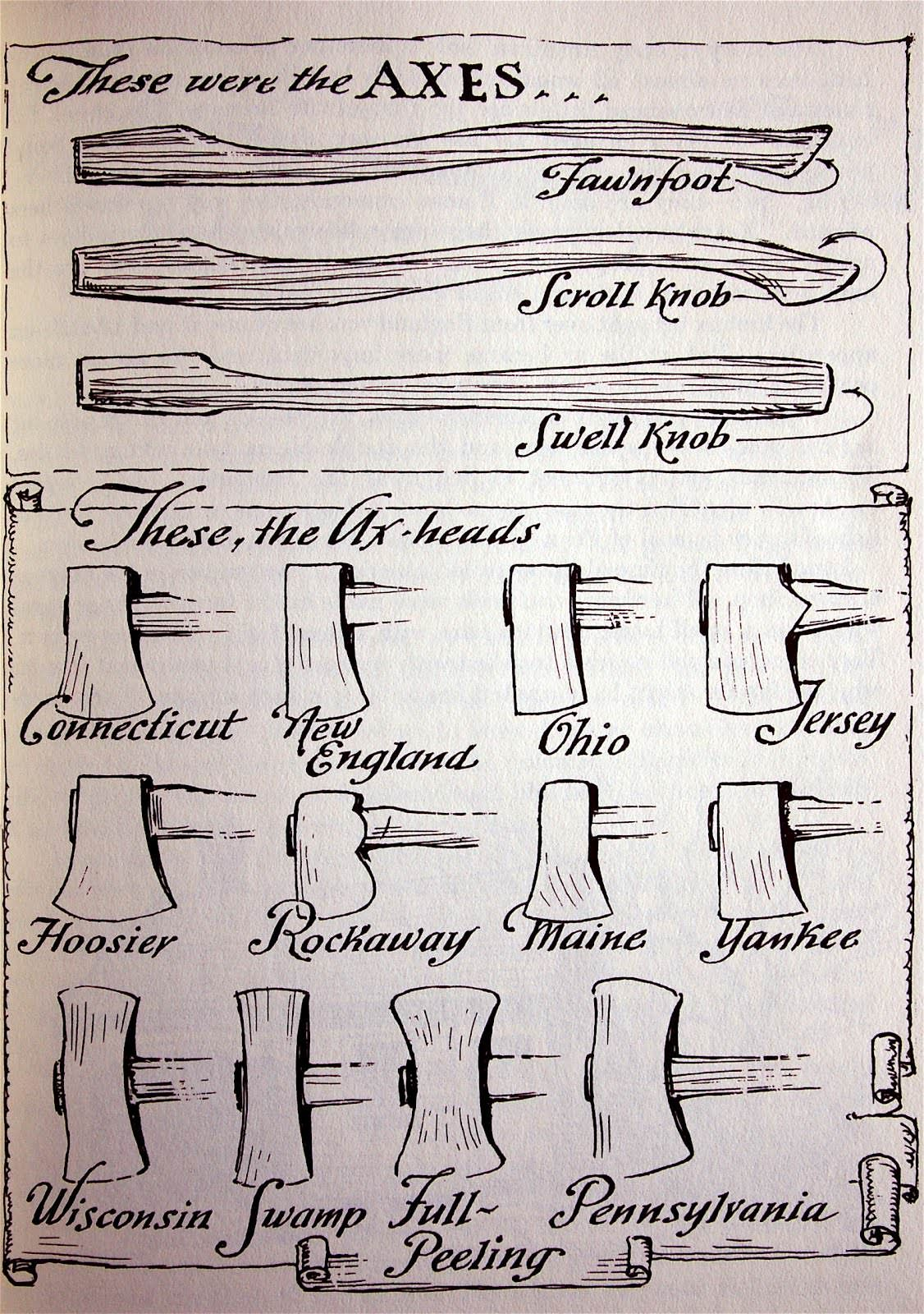 Guide To Axe Patterns Axe Handle Axe Handles Axe