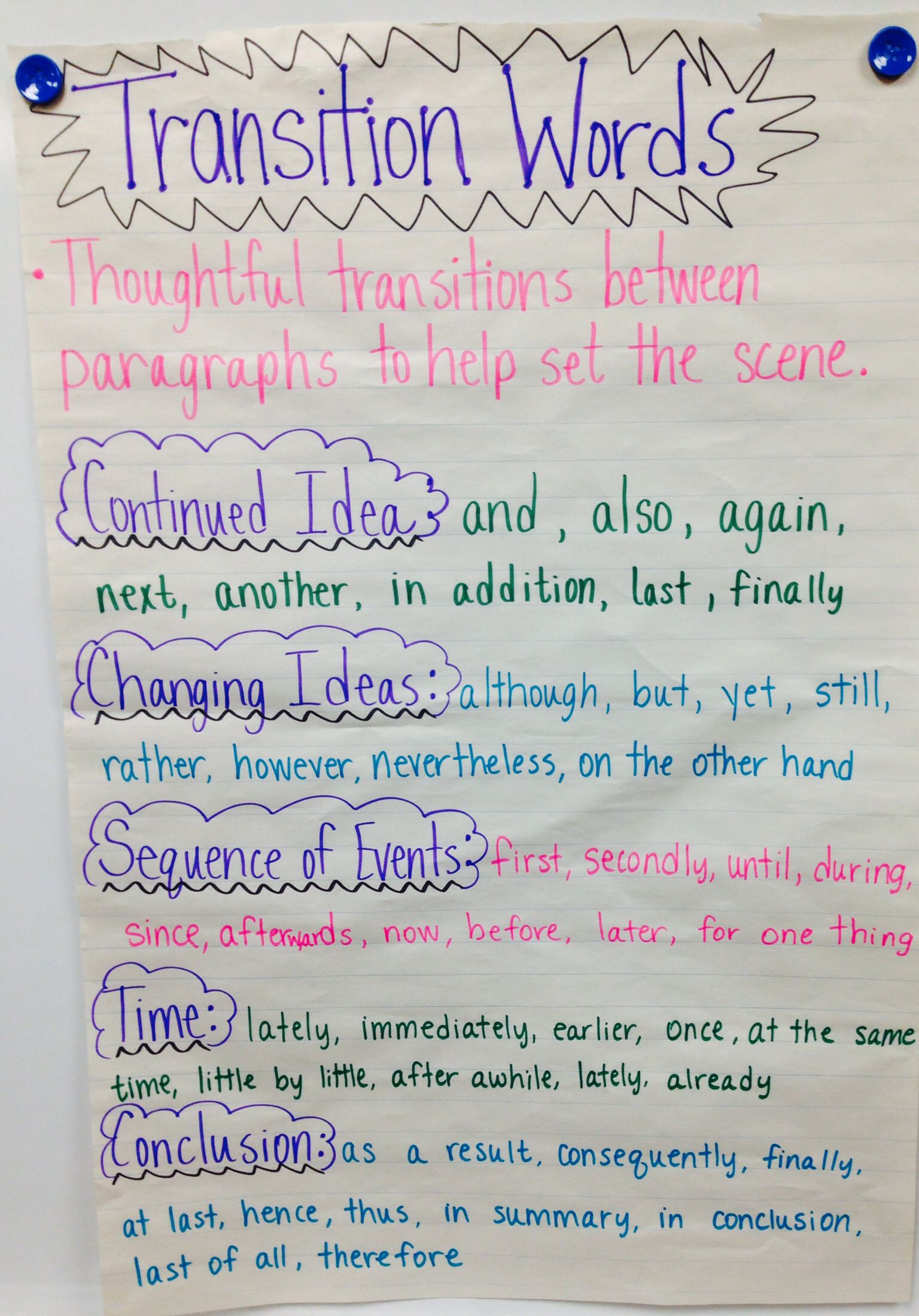 Transition Words Anchor chart. | Classroom Activities/Posters ...