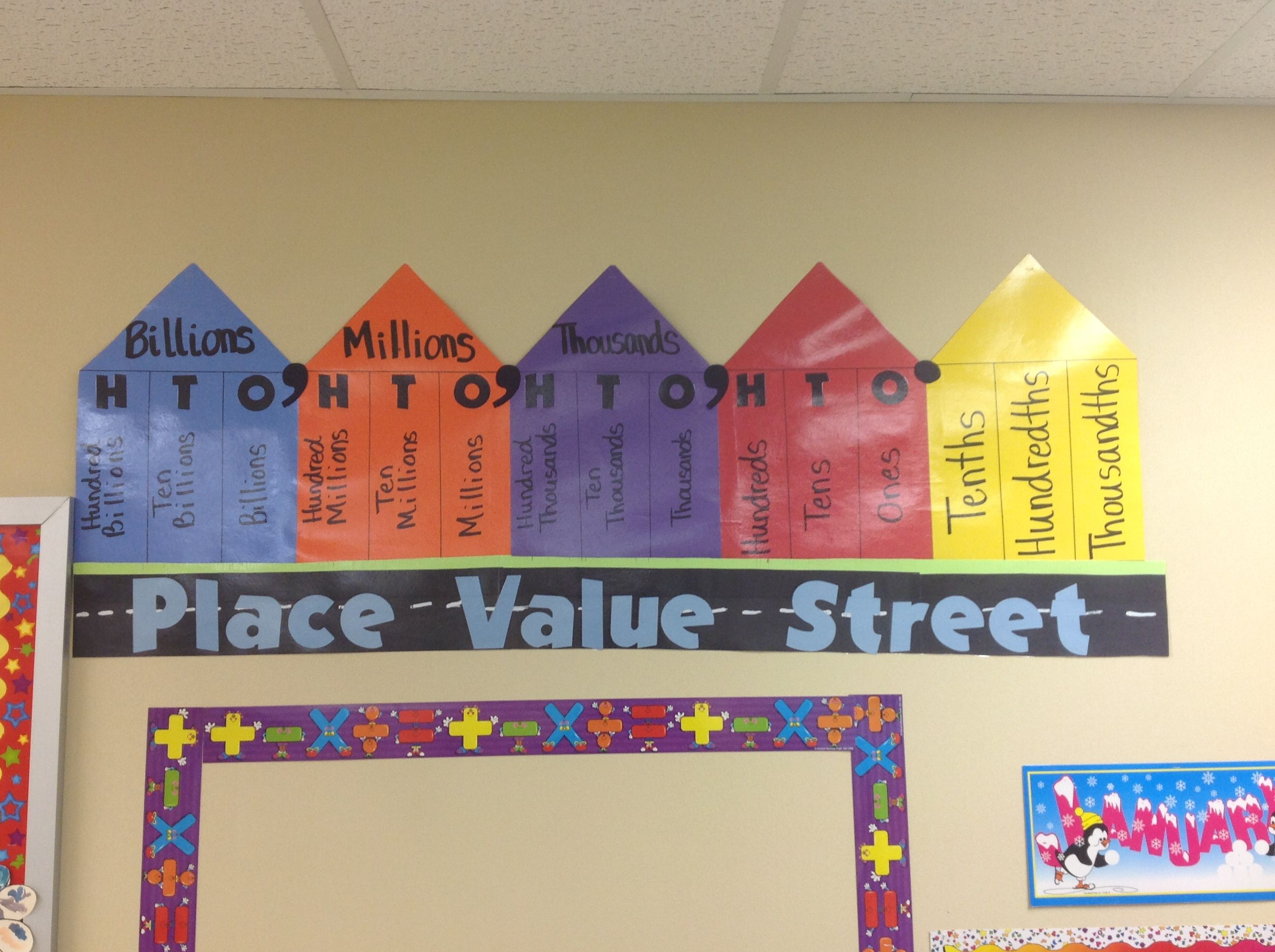 Place value house math classroom pinterest yerler ve evler place value house nvjuhfo Gallery