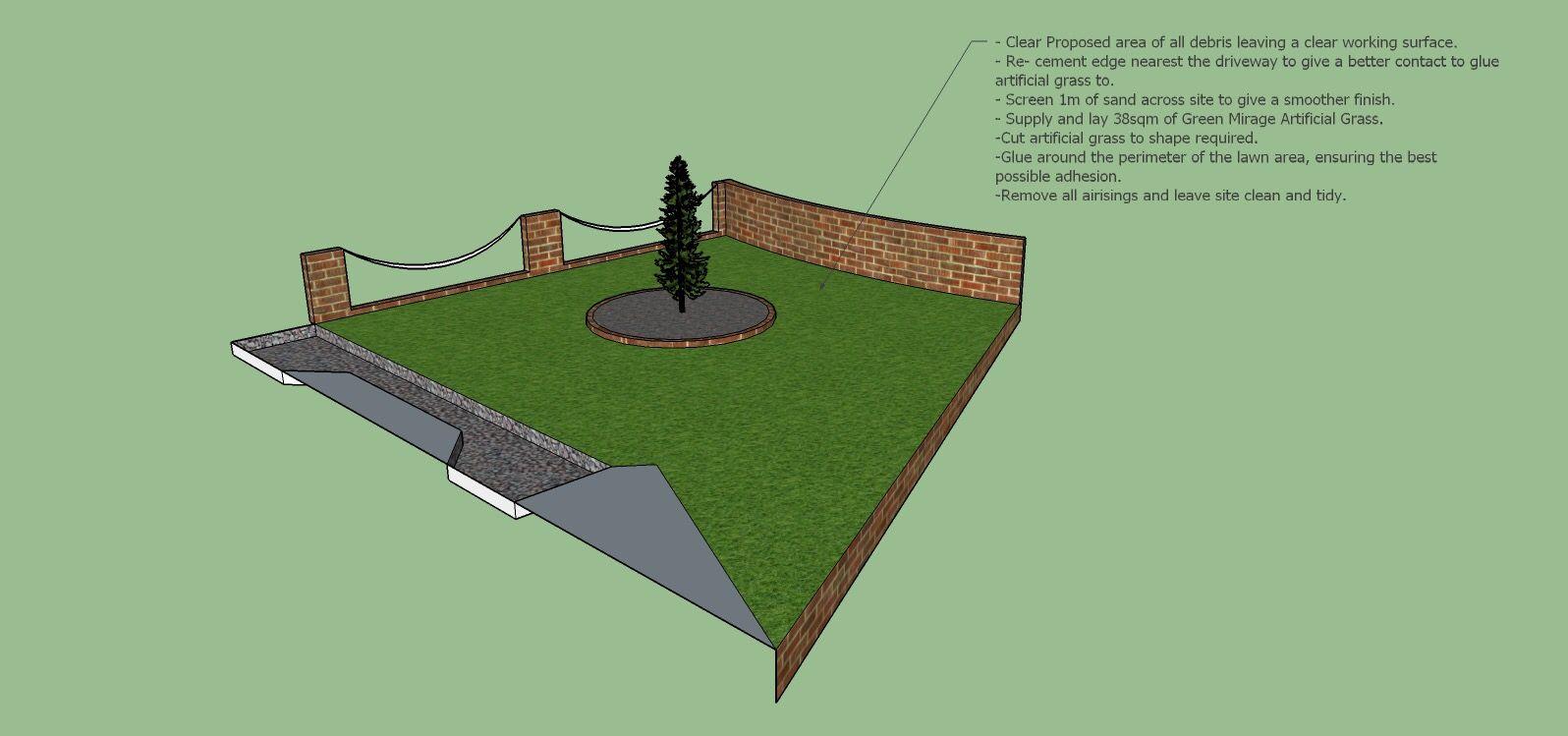 Artificial grass plan Artificial grass, Top soil, Grass