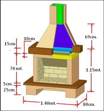 Como hacer una chimenea \u2026 Pinteres\u2026