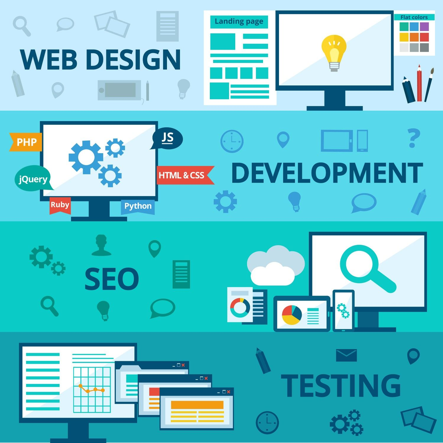 Get Your Business On Top In Your Country With Our Smart Websitedevelopment With The Special Websitedesi With Images Web Design Web Design Company Professional Web Design