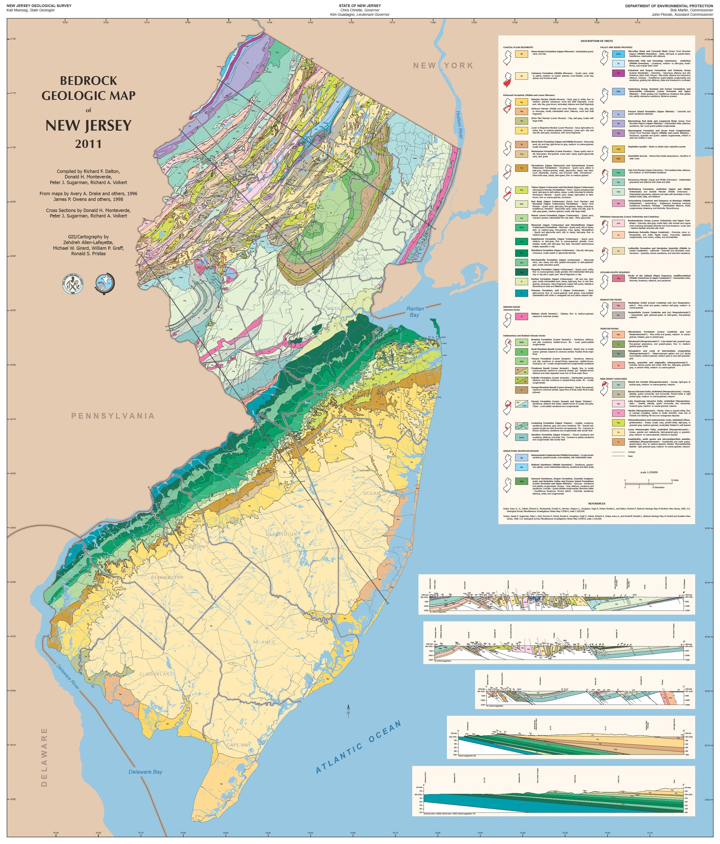Geological Section Of New Jersey Of New Jersey