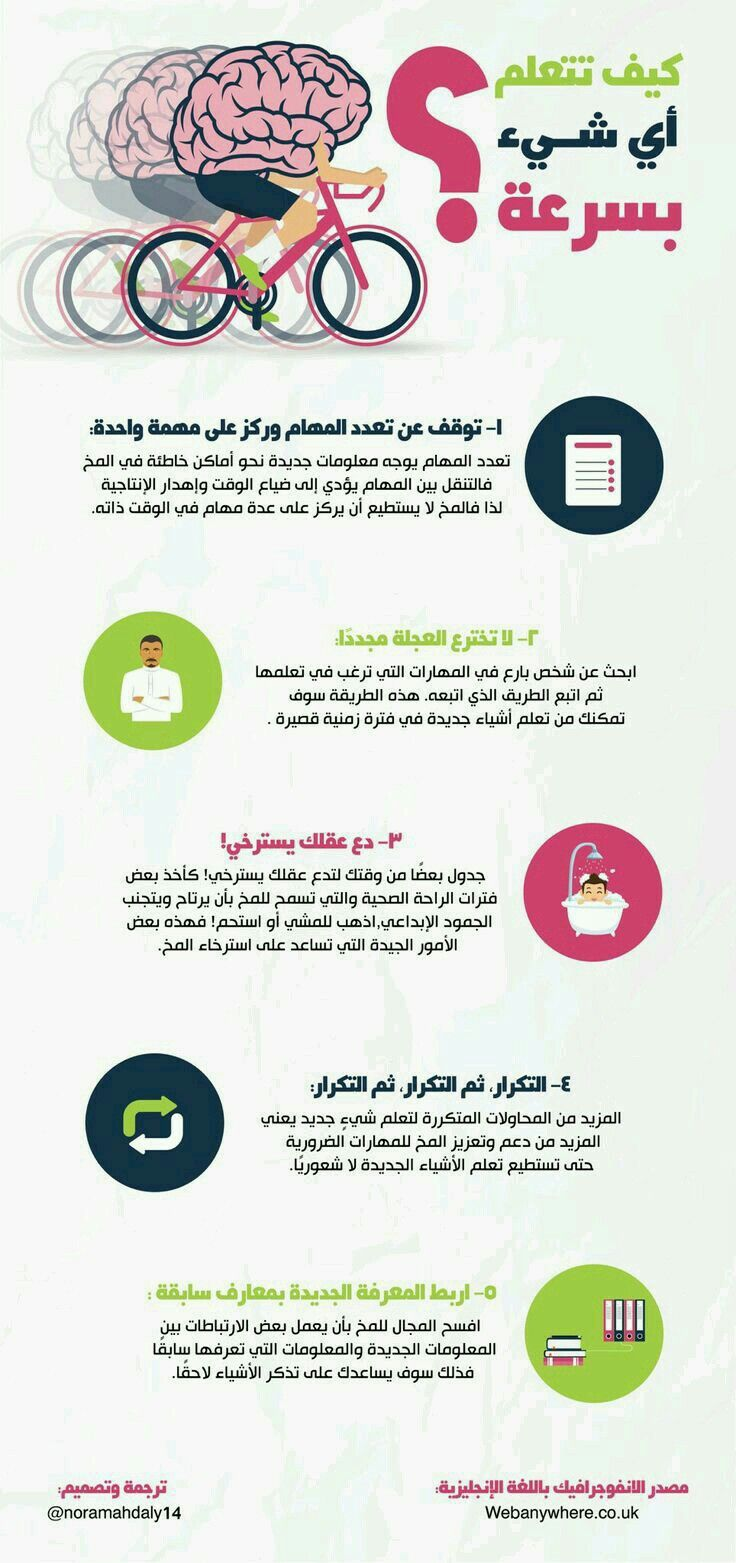 Pin By Mario Abd El Nour On انفوجرافيك Learning Websites Study Skills Positive Notes