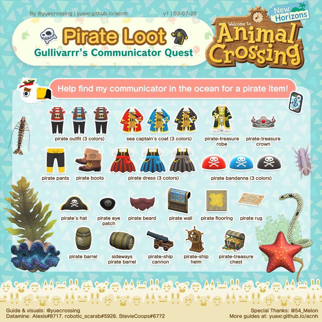 Animal Crossing New Horizons Pirate Gullivarrr Guide Unpause Asia