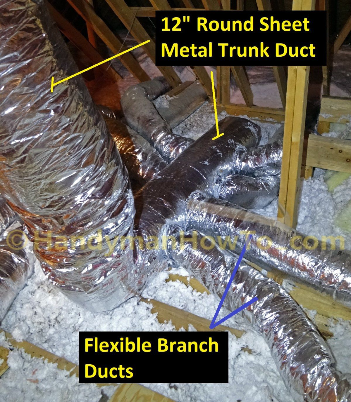 How To Install Round Sheet Metal Duct Sheet Metal Metal Trunks