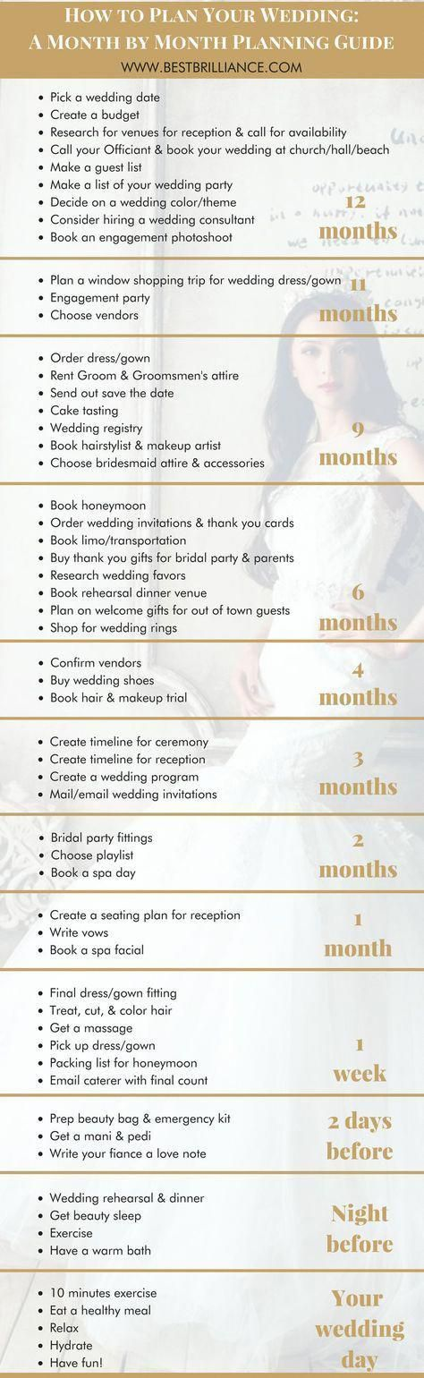 Strategy Tricks And Also Resource In The Interest Of Getting The Very Best Outcom Wedding Planner Checklist Wedding Planning Timeline Wedding Planning Binder