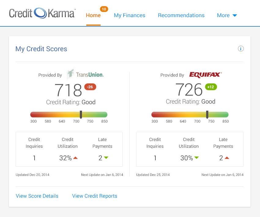 Your phone number can only be associated with one Credit Karma account, so you may want to check with.