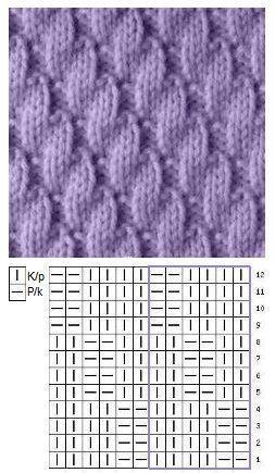 Modèles de tricot pour bébé Petites vagues – Modèles de tricot – #petits #Modèles de tricot # Eh bien… (NewBorn Baby Stuff) – Bienvenue sur Blog   – Prof. Sally Blog