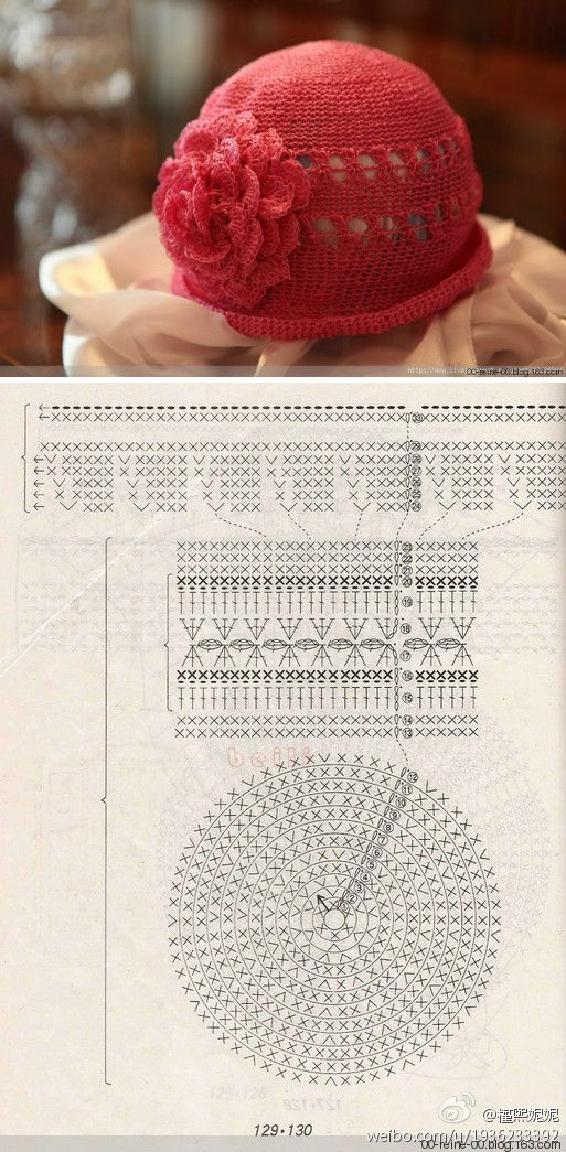 Gorrito con flor-Patrón | bolsos a crochet y algo más | Pinterest ...