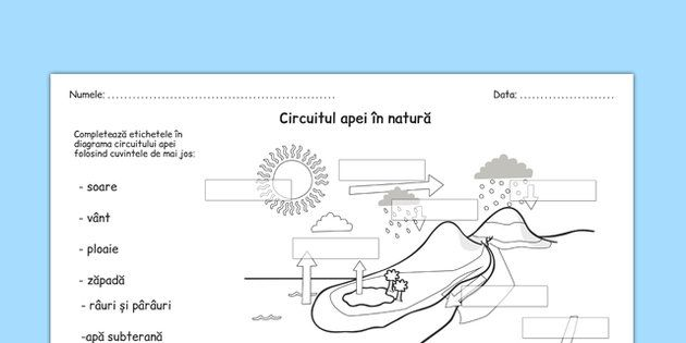 New water cycle labelling worksheet romanian idei de predat new water cycle labelling worksheet romanian ccuart Choice Image