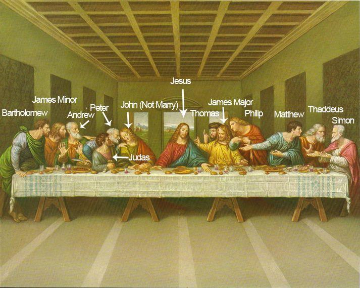 12-disciples-of-jesus-at-the-last-supper.jpg (713×569) | lita ...