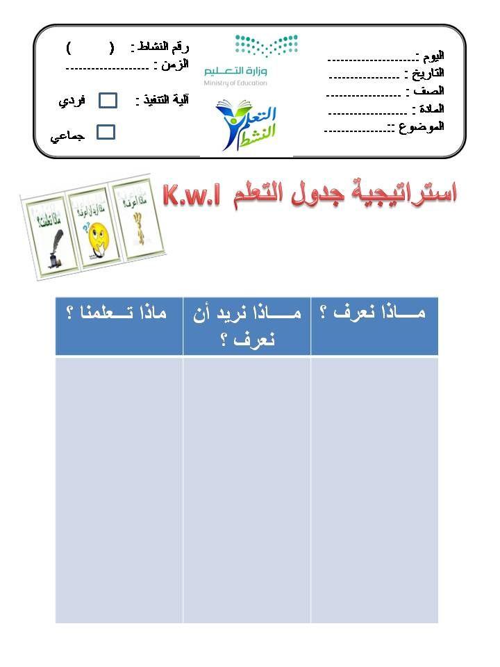 بالصور حمل 20 استراتيجية من استراتيجيات التعلم النشط جاهزة للطباعة ملف باور بوينت Active Learning Strategies Learning Arabic Teaching Strategies