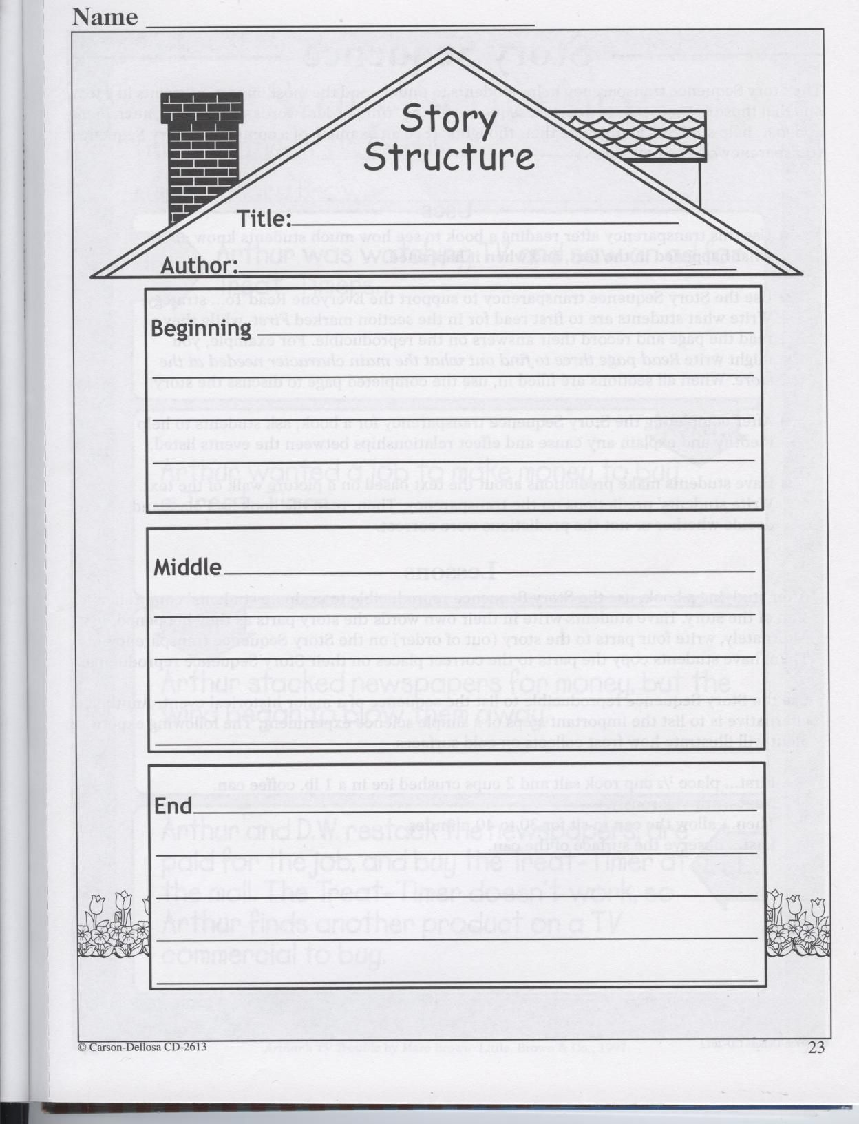 Story Structure Book Report
