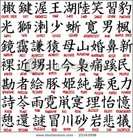 Image Detail For Stock Vector Japanese Kanji Chinese Symbols