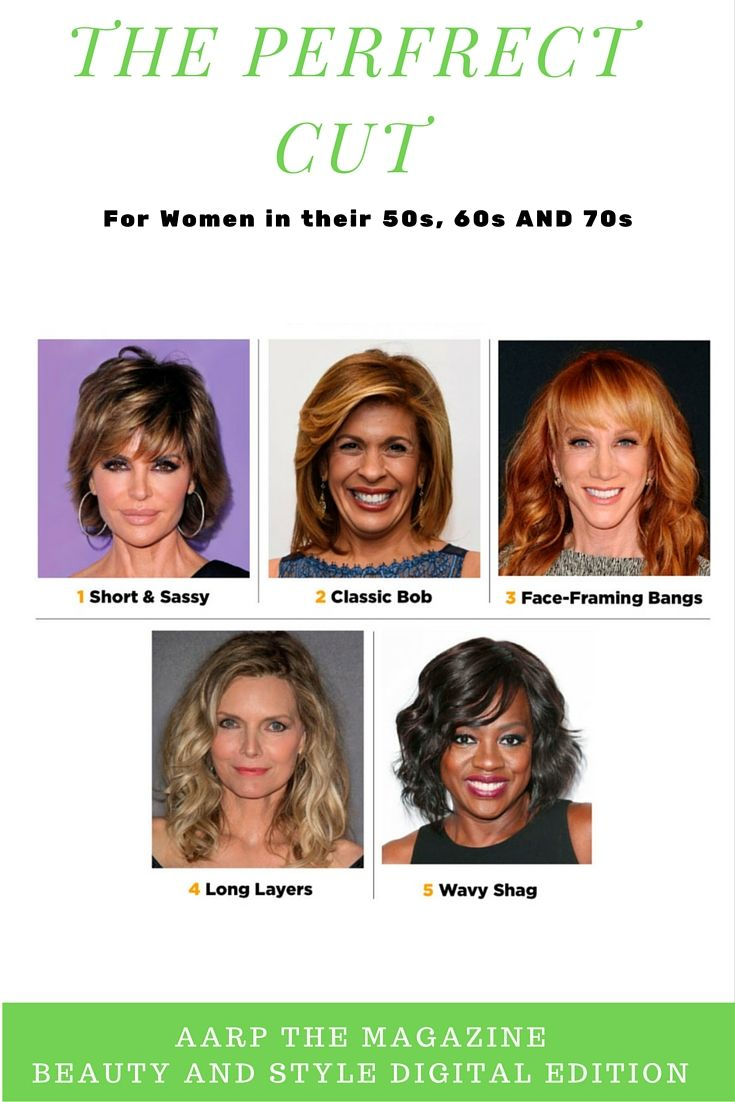 Watch How to Choose the Perfect Cut for Your Hair Texture and Face Shape video