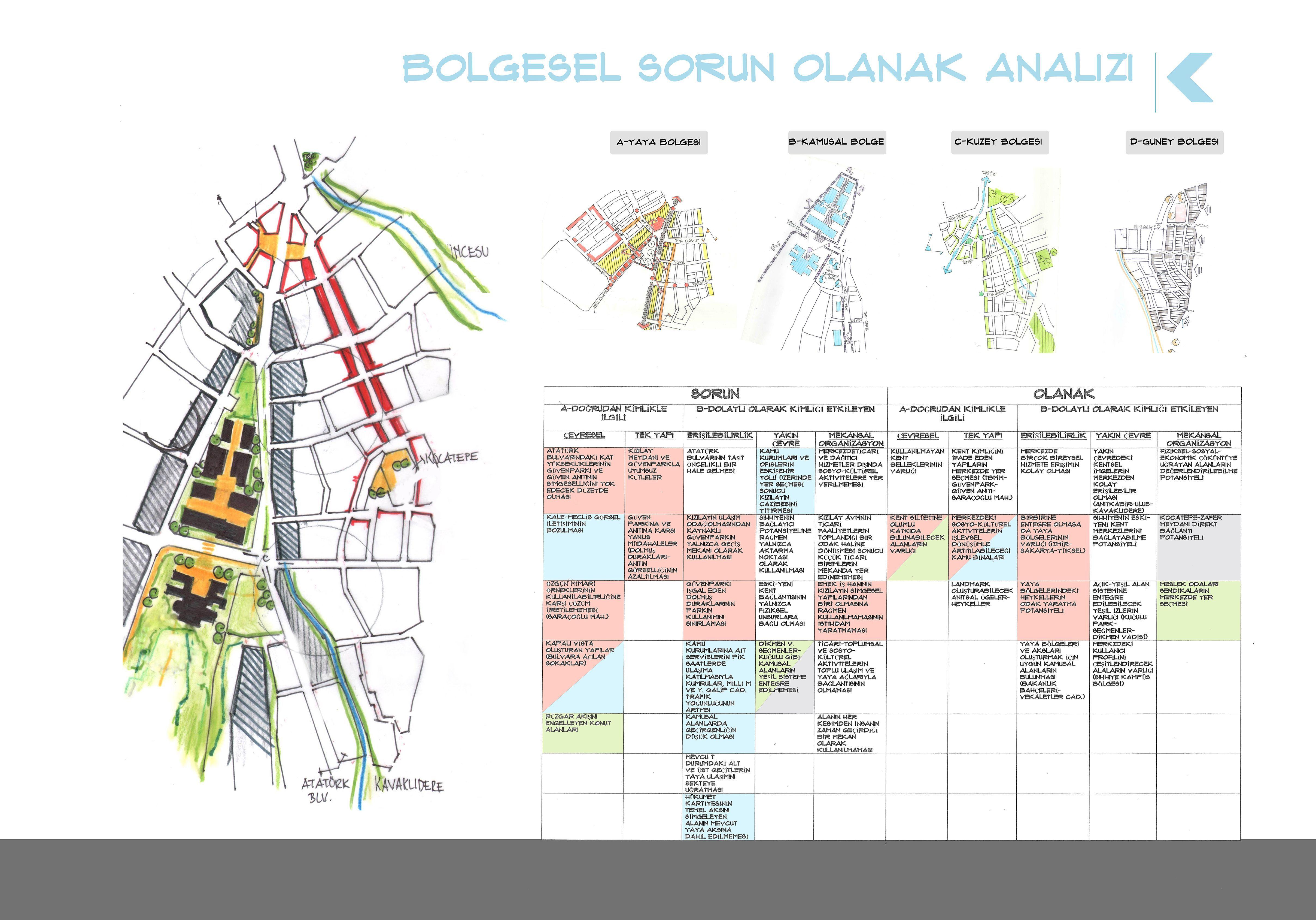 Regionale Problemlösungsanalyse - #Problemlösungsanalyse #Regionale #urbaneanalyse
