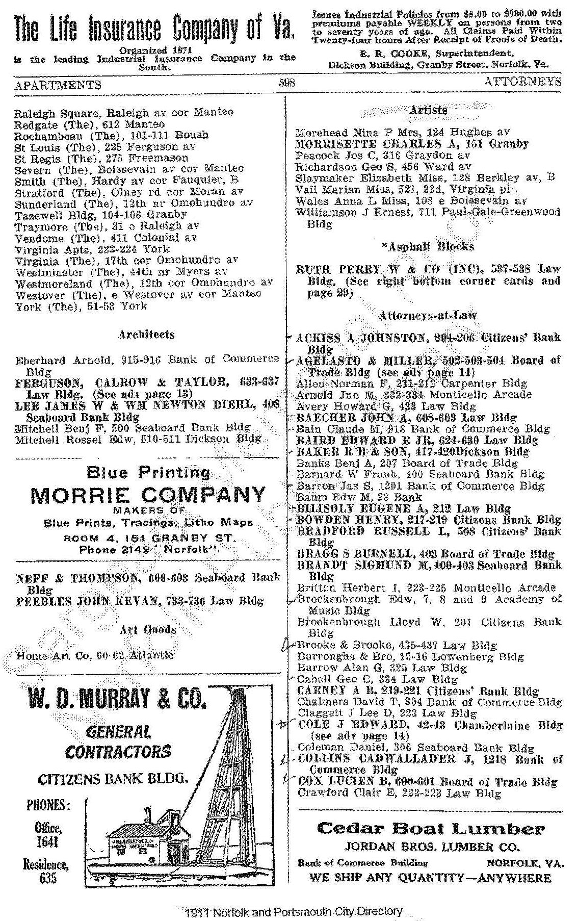 1911 Directory Listing Norfolk Artists Slavery Lancashire New
