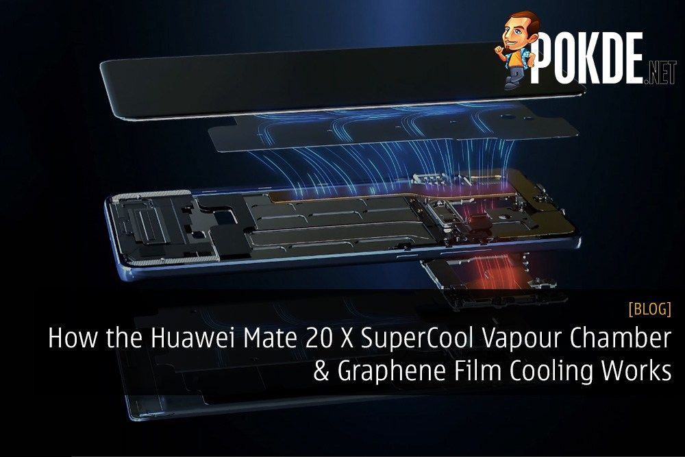 How The Huawei Mate 20 X Supercool Vapour Chamber And Graphene