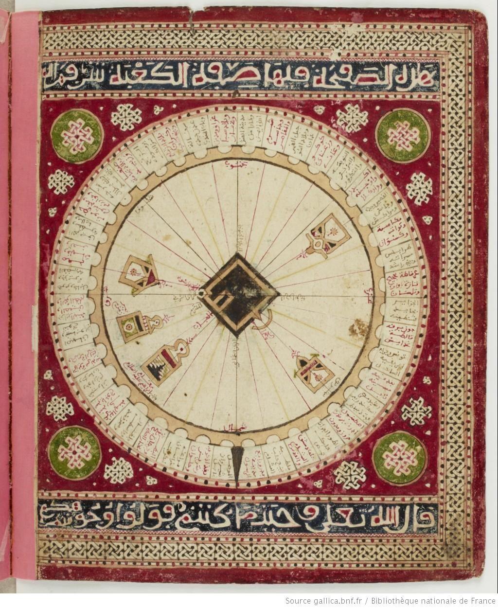 Kaaba-Kabe, Portulan de la mer Méditerranée, par ʿAlî ibn Aḥmad ibn Moḥammad…