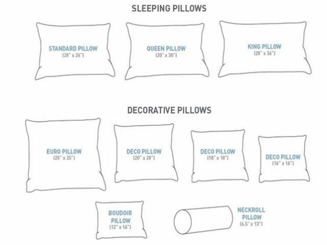 Standard size pillow dimensions, Queen size pillow dimensions ...