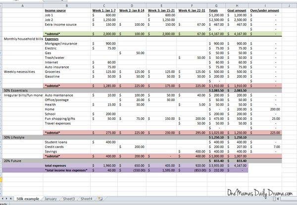 How The 50 30 20 Budget Plan Works For Us Budget Spreadsheet