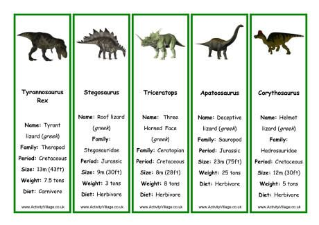 This is a graphic of Printable Dinosaur Footprints within cut out
