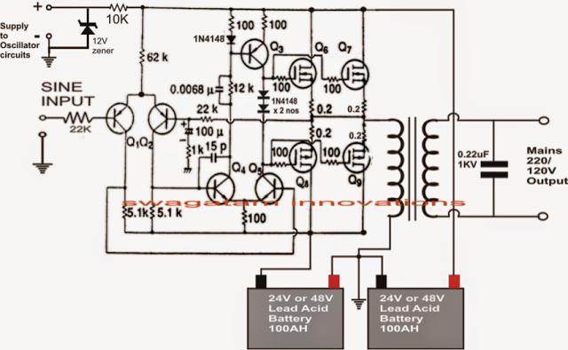 Make This 1KVA (1000 watts) Pure Sine Wave Inverter ...