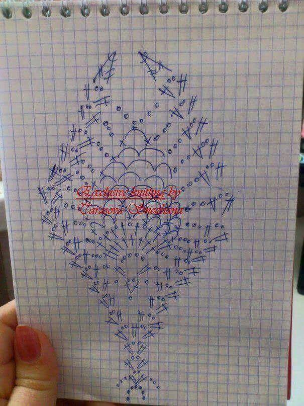 Pin By Irena Kolivokovsa On Crochet Diagram Pinterest Crochet