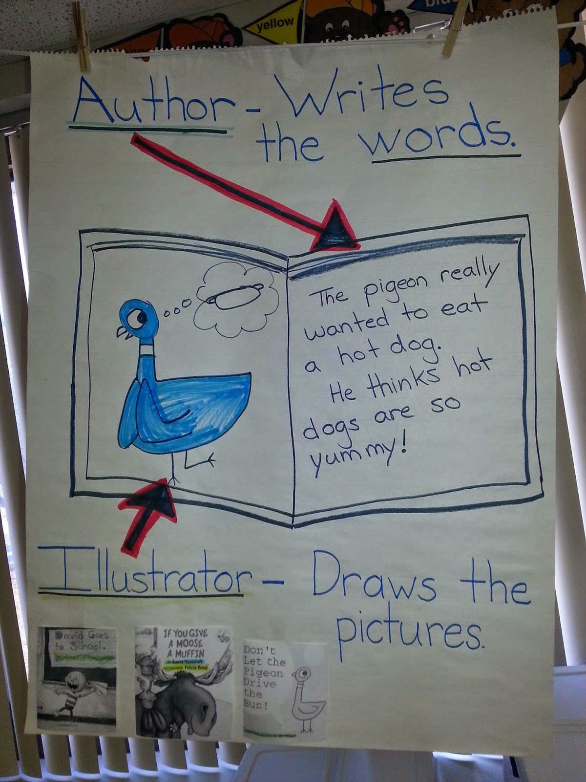 Author And Illustrator Anchor Chart