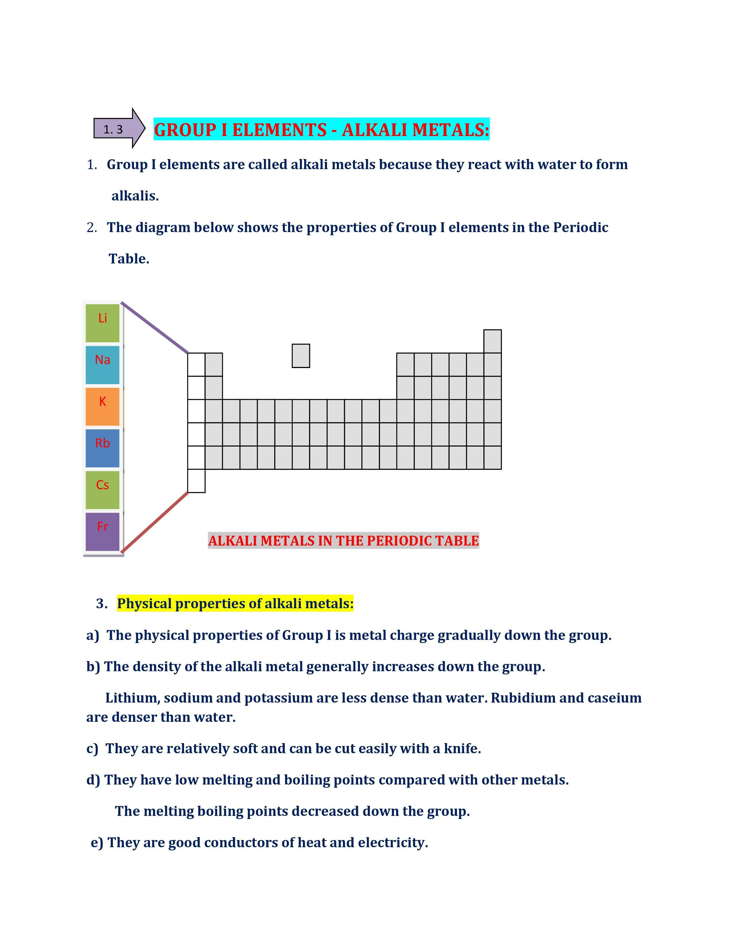 Density Down The Periodic Table