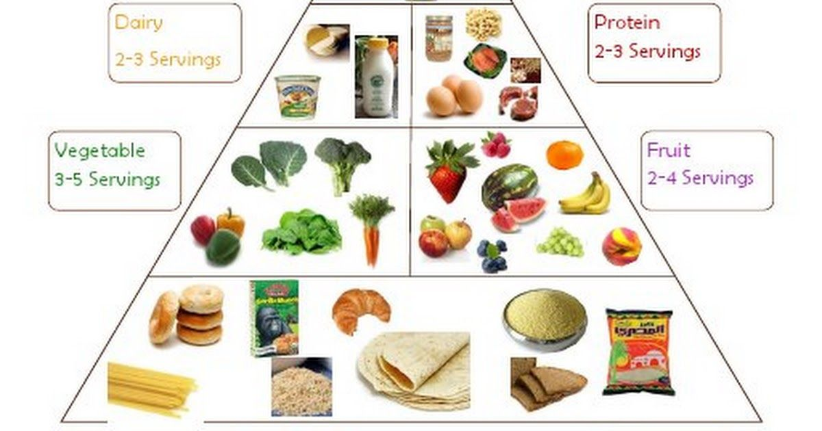 Food chartpdf fitness pinterest food charts and food healthy diet recipes food chartpdf forumfinder Choice Image