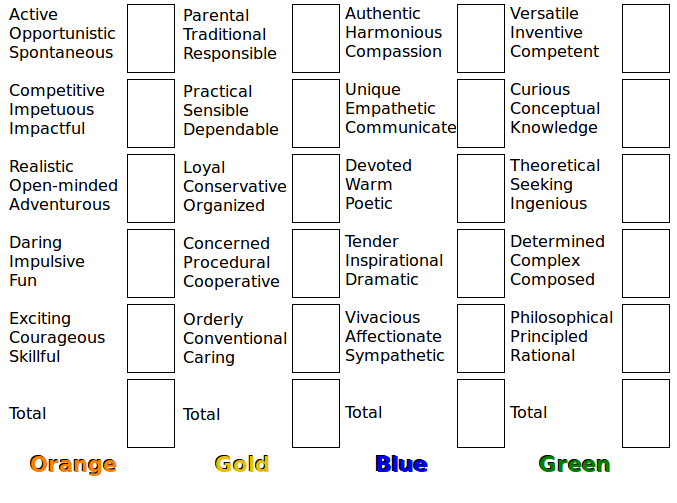 Leadership colors, great quiz to take | Orderly Classroom ...