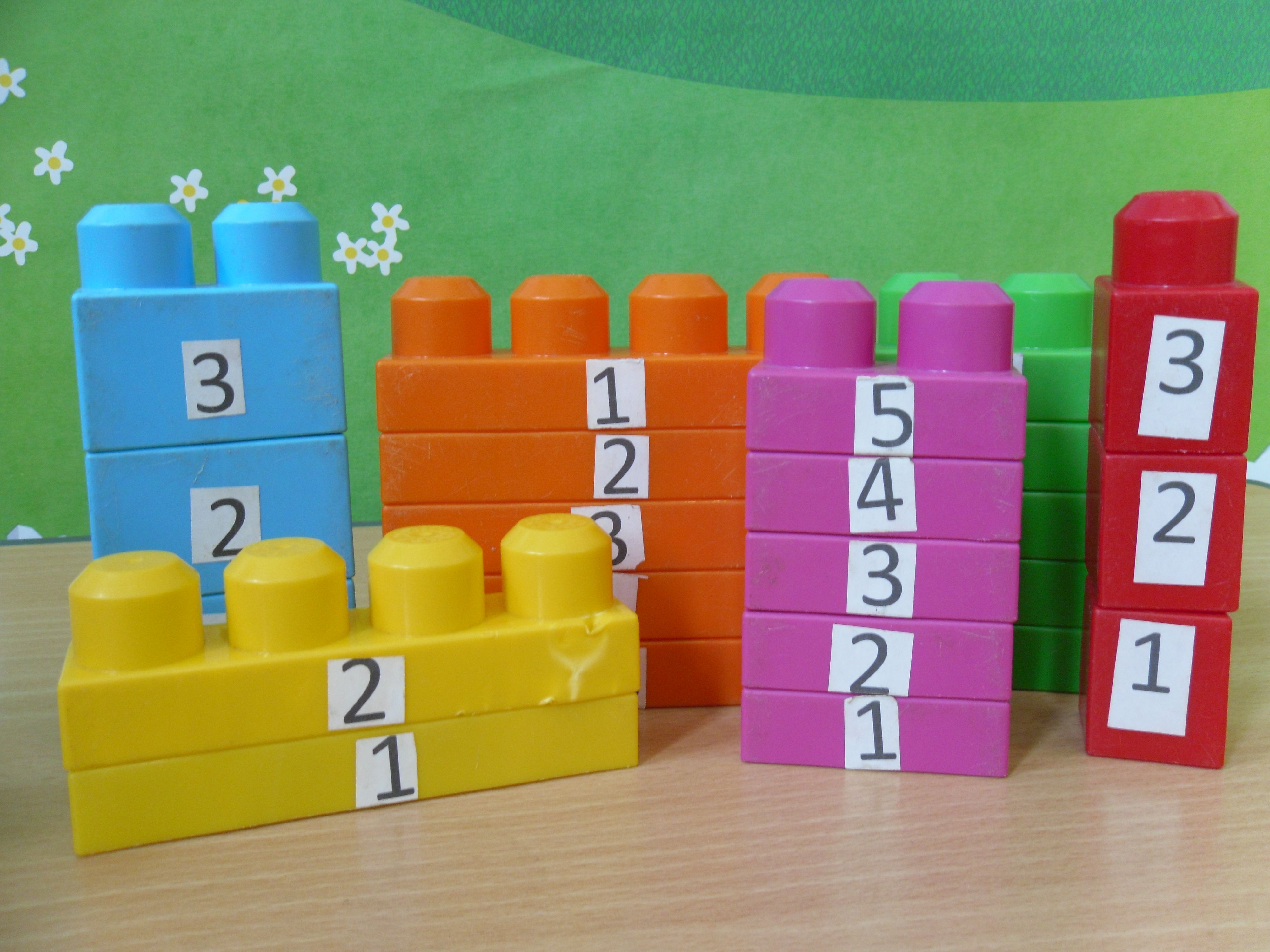Recognising And Ordering Numbers